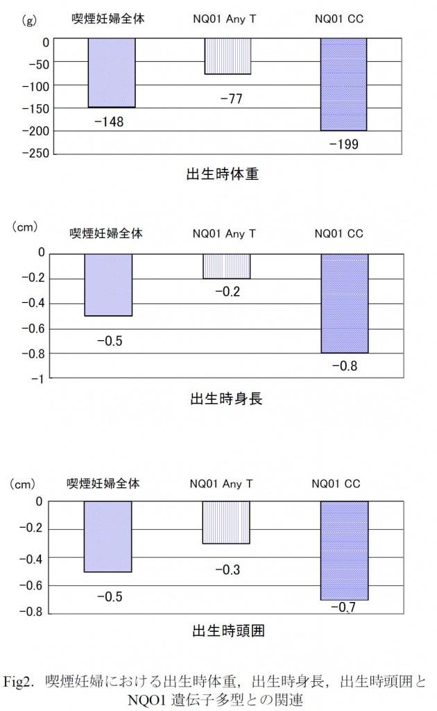 4-1_図2